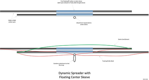 Dynamic Spreader - Floating Sleeve 2.vsd