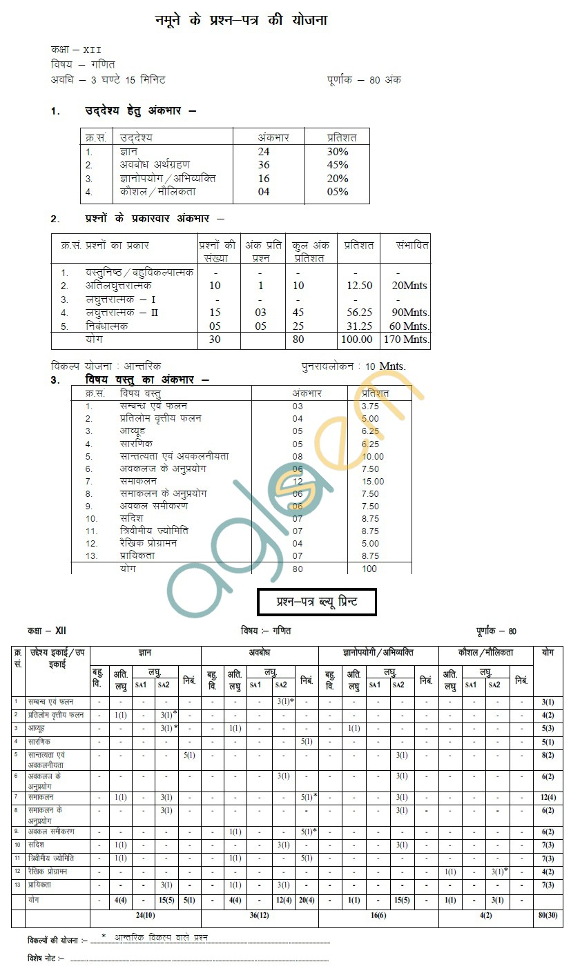 Rajasthan Board Class 12 Mathematics Paper Scheme and Blue Print