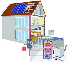 太陽能集熱系統可以供應空調、熱水與暖氣