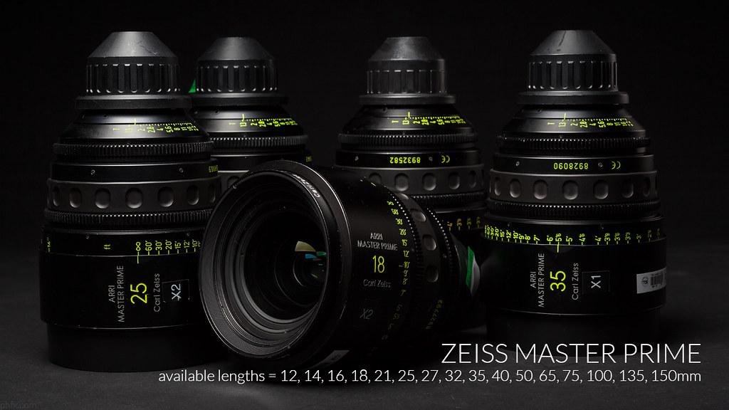 phfx_HSSALT_LensTitle_ZeissMasterPrime