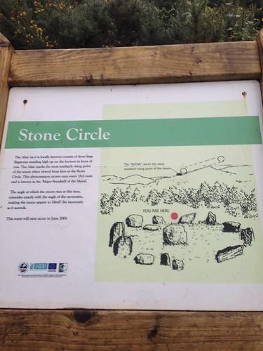 Stone Circle, Bonane Heritage Park