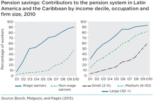 PensionGraph2