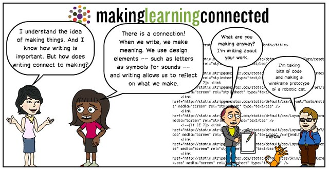 Making_and_Writing_Connections