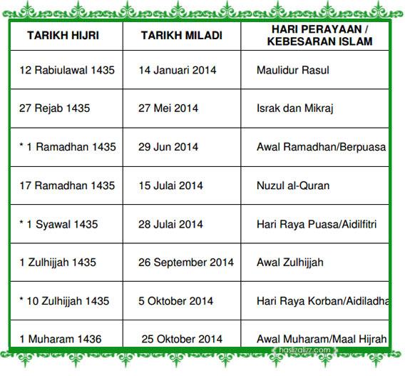 11325456663 d26ff845c7 o kalender islam 2014 malaysia | Kalender islam 1435 1436 H/ 2014 M