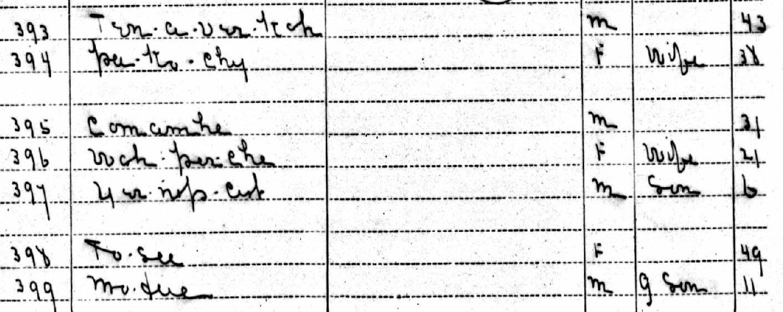 U.S.IndianCensusRolls1885-1940ForWah-Per-Che1898