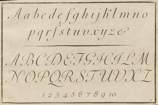 Bibliodyssey Alphabet Writing Copybook