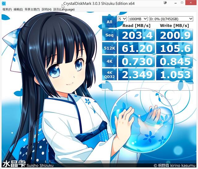 最大最安全! HGST 3.5 吋氦氣企業級硬碟實測分享 (8TB / 7200 轉 / SATA3) @3C 達人廖阿輝