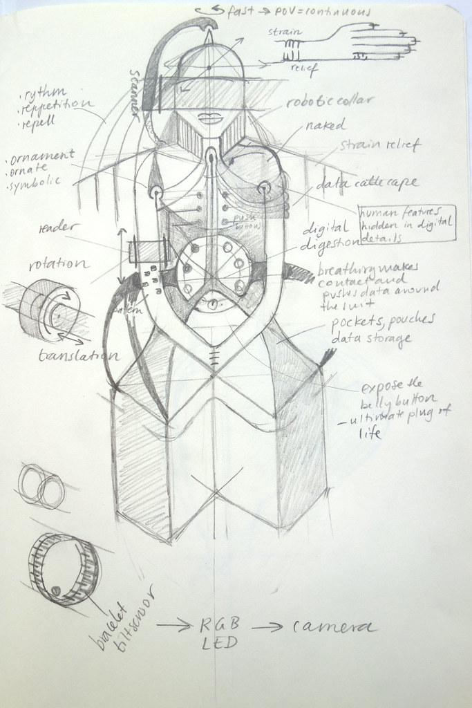 Various sensors costume