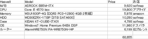 PC-Parts201307