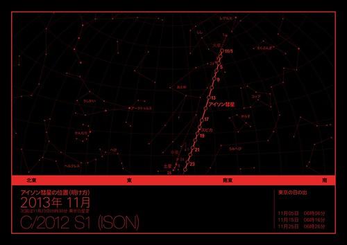 アイソン彗星を見つけようキャンペーン