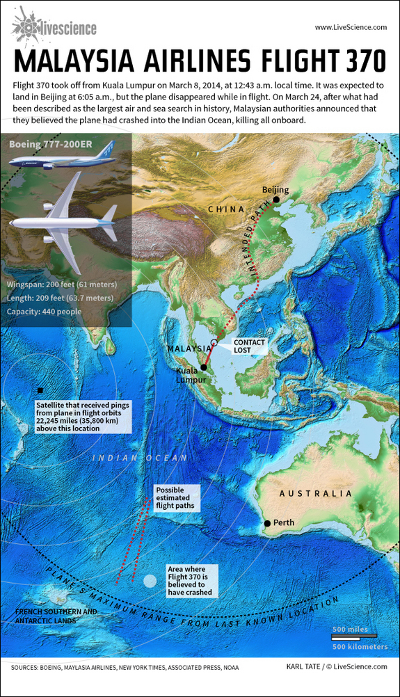 The Mystery of Missing Flight 370