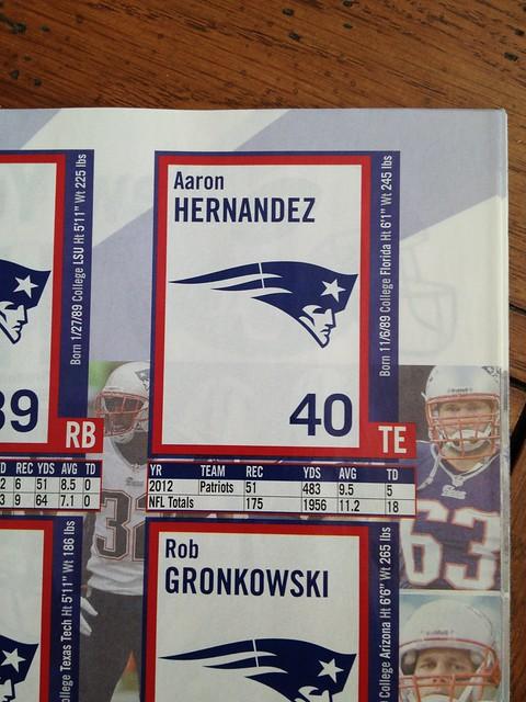 Aaron Hernandez Panini NFL Sticker Collection