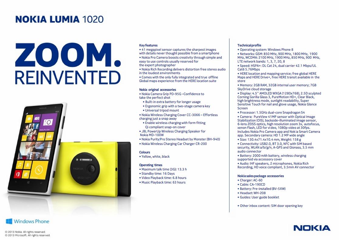características técnicas lumia 1020