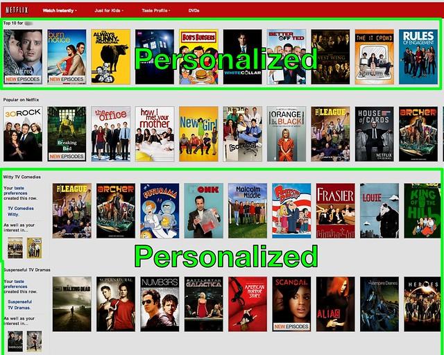netflix_personalization_v3