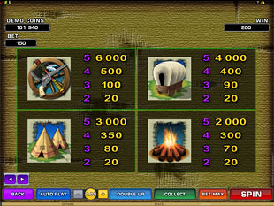 Western Frontier Slots Payout
