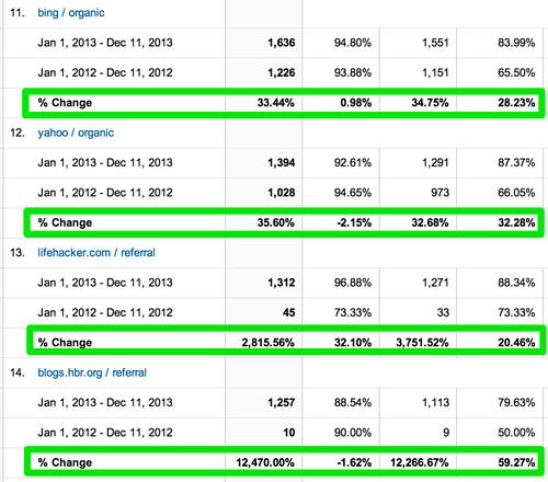 All_Traffic_-_Google_Analytics-2