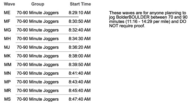 Jogging Waves