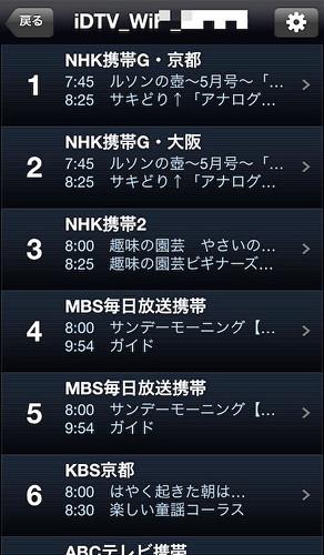 11チャンネル