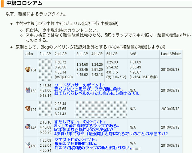 中コロLAP補完(2013-05-18)