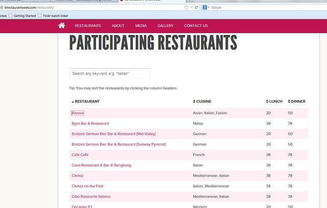 KL restaurant week 2013 - participating restaurants