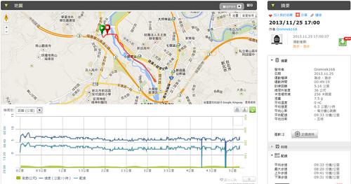 2013/11/25 超慢跑記錄