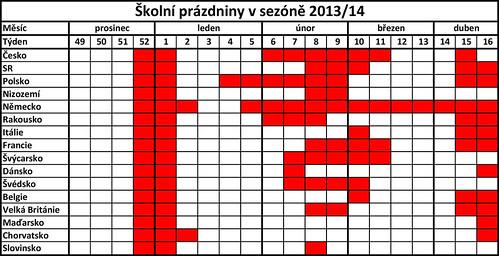 Kalendář školních prázdnin vpřehledném grafu