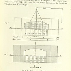 "British Library digitised image from page 347 of ""Metallurgy. The art of extracting metals from their ores, and adapting them to various purposes of manufacture, etc"""