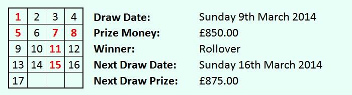 Lottery 09032014
