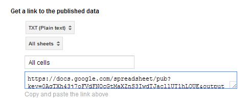 googleadmin-publish-text