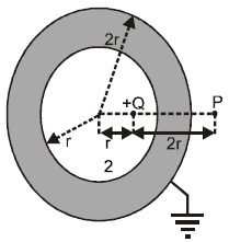 KVPY SB/SX - Part 1 - Physics - Question 21