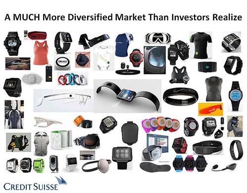 Wearable device มีหลากหลายกว่าที่คิด