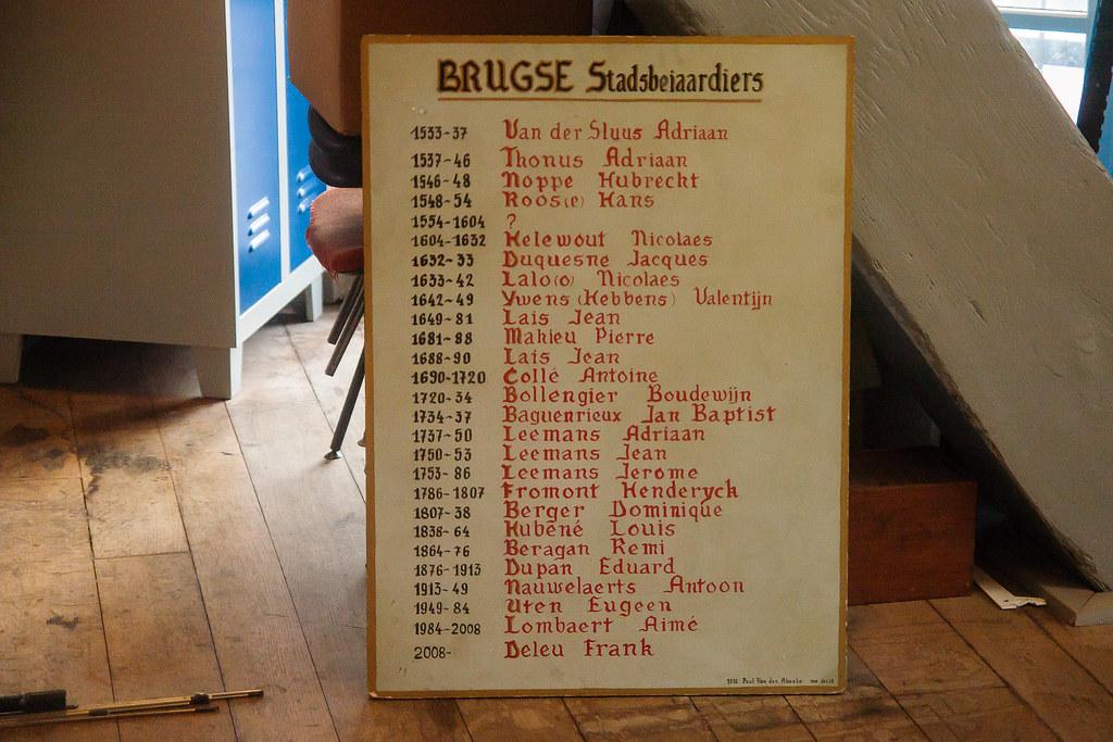 רשימת נגני הקריון בברוז