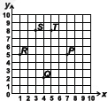 IMO - Class 4 - Mathematical Reasoning - Q22