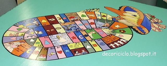 tavolo gioco dell'oca - il tabellone