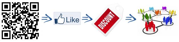 Like si Share pentru discount