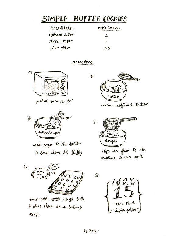 cookie making steps