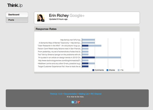 Old ThinkUp Google+ Dashboard