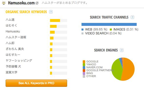 Hamusoku_com_Traffic_Statistics_by_SimilarWeb.png