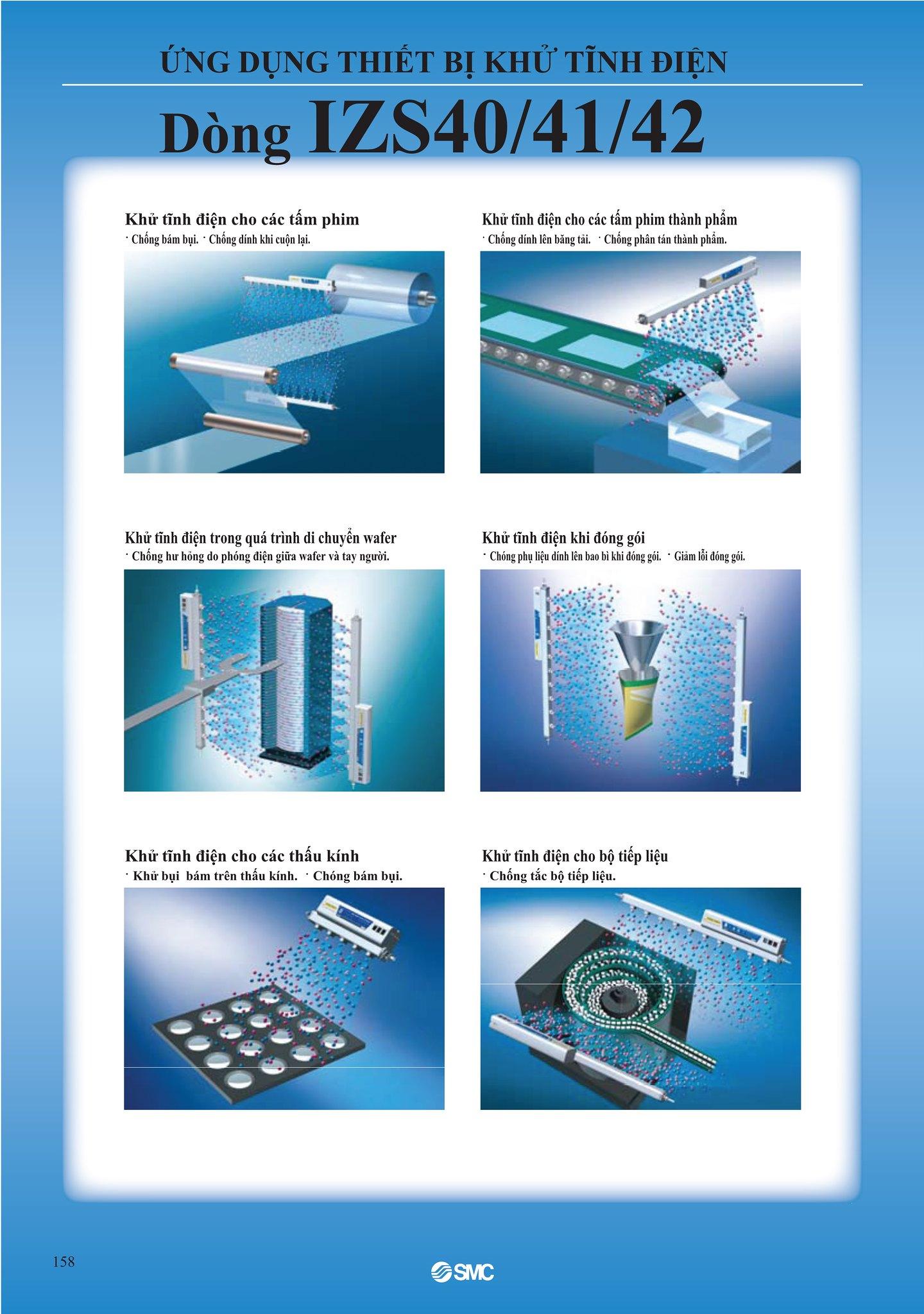 Bộ khử tĩnh điện SMC IZS 40