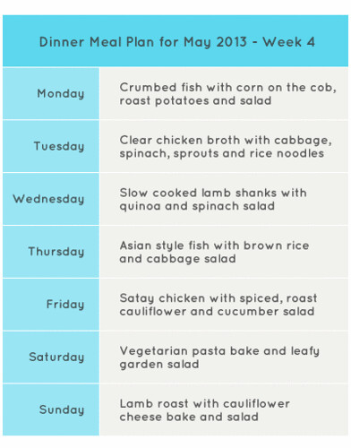 Dinner Meal Plan for May 2013 - Week 4