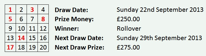 Lottery 22 Sept 2013