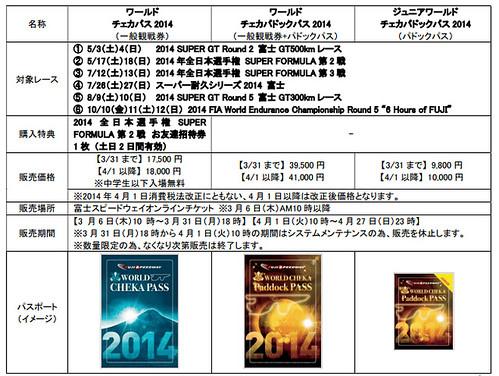 ワールドチェカパス2014詳細情報(FSWプレスリリースより)