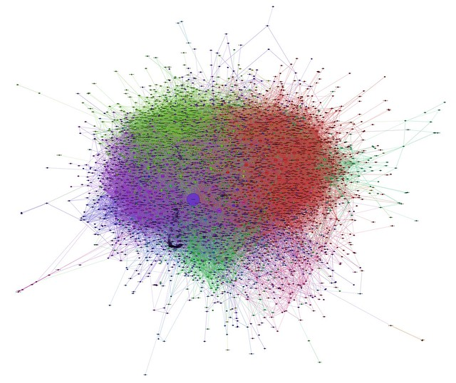 The full Econsultancy Twitter network segmented into communities