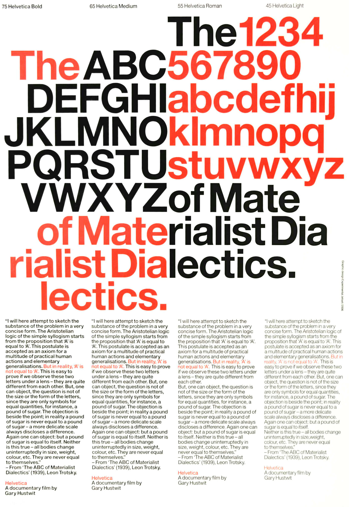 """Mike Parker, """"Godfather of Helvetica"""", R I P  onlinecollegedegreee"""