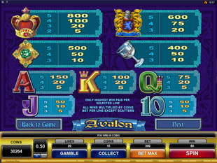 Avalon Slots Payout