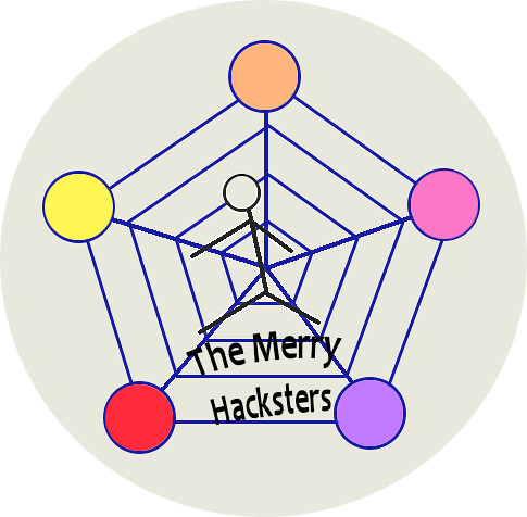 Merry Hacksters Logo