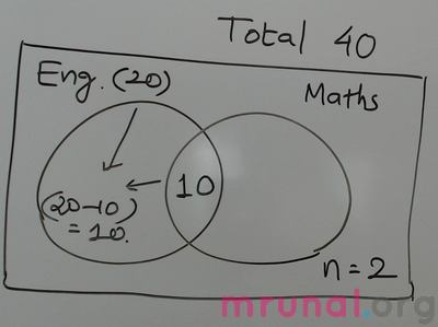 CAPF-2013-Aptitude-Answerkey-DI-venn diagram