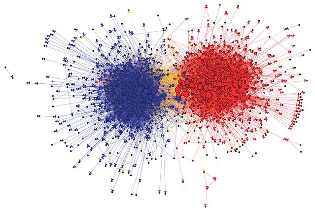 Lada Adamic's famous visual of Democrat and Republican blogs during the 2004 US election