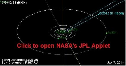 NASA's JPL applet for Comet Ison