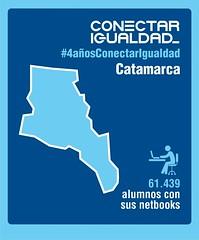Provincia de Catamarca. Conectar Igualdad 4 AÑOS